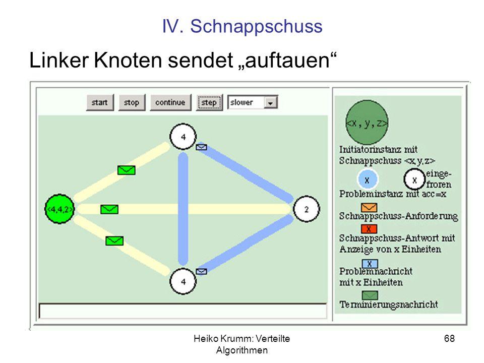 """Heiko Krumm: Verteilte Algorithmen 68 IV. Schnappschuss Linker Knoten sendet """"auftauen"""""""