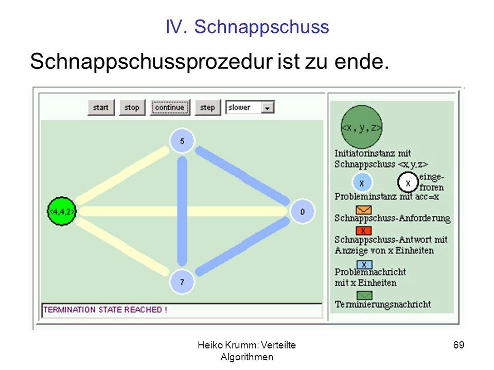 Heiko Krumm: Verteilte Algorithmen 69 IV. Schnappschuss Schnappschussprozedur ist zu ende.