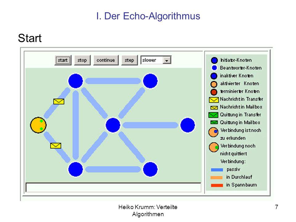 Heiko Krumm: Verteilte Algorithmen 7 Start I. Der Echo-Algorithmus