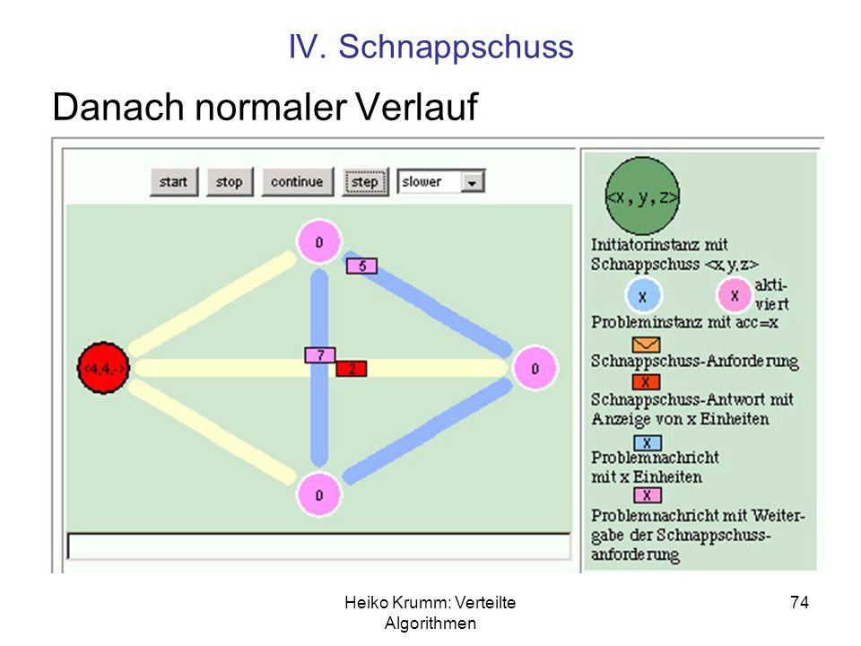 Heiko Krumm: Verteilte Algorithmen 74 IV. Schnappschuss Danach normaler Verlauf