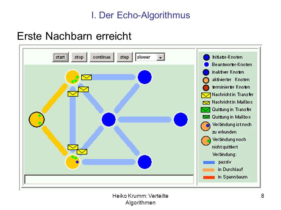 Heiko Krumm: Verteilte Algorithmen 8 Erste Nachbarn erreicht I. Der Echo-Algorithmus