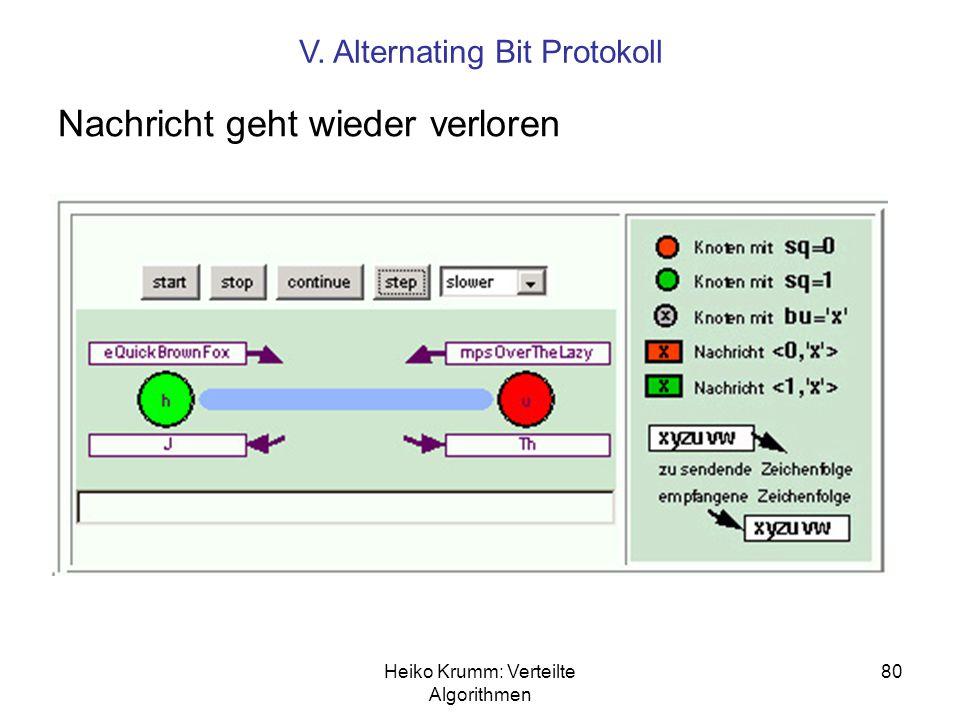 Heiko Krumm: Verteilte Algorithmen 80 Nachricht geht wieder verloren V. Alternating Bit Protokoll