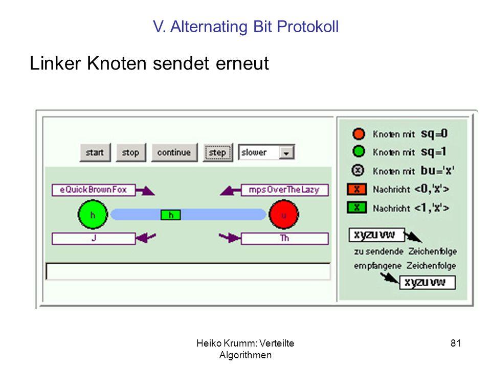 Heiko Krumm: Verteilte Algorithmen 81 Linker Knoten sendet erneut V. Alternating Bit Protokoll