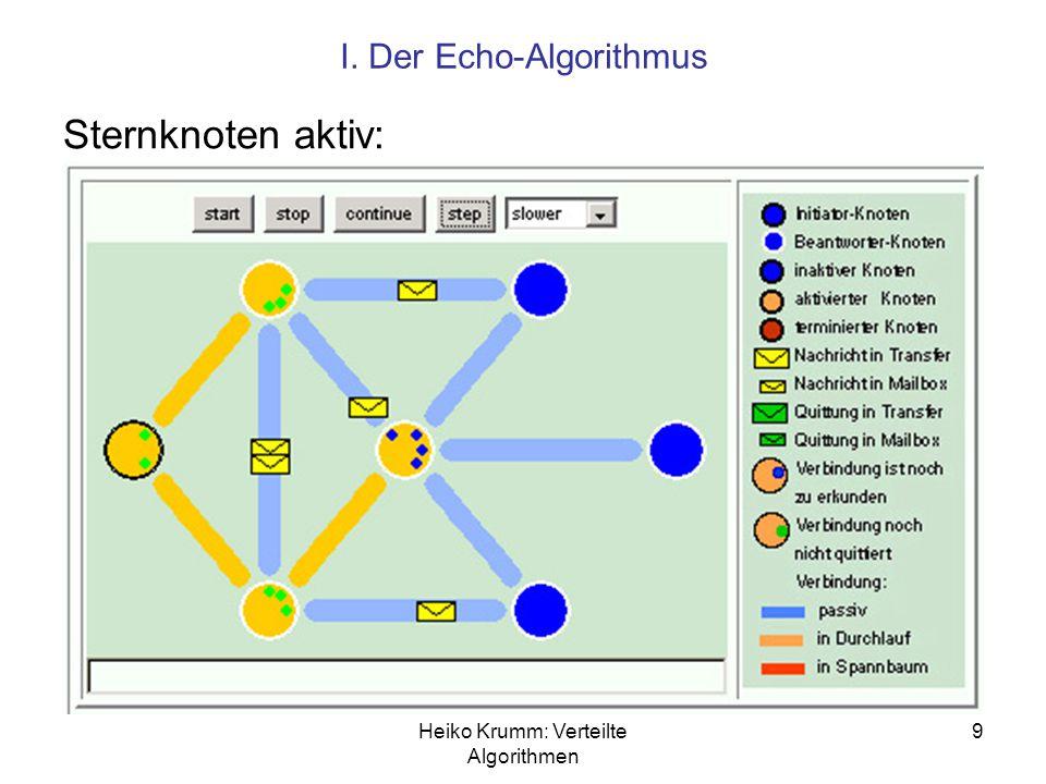 Heiko Krumm: Verteilte Algorithmen 9 I. Der Echo-Algorithmus Sternknoten aktiv: