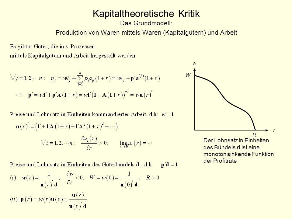 Kapitaltheoretische Kritik Das Grundmodell: Produktion von Waren mittels Waren (Kapitalgütern) und Arbeit w r W R Der Lohnsatz in Einheiten des Bündels d ist eine monoton sinkende Funktion der Profitrate