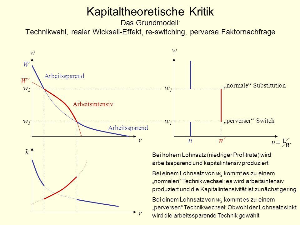 Kapitaltheoretische Kritik Konsequenzen von re-switching bzw.