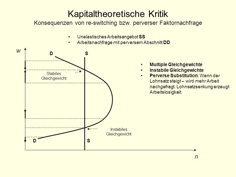 Kapitaltheoretische Kritik Perverse Substitiution - perverse Faktornachfrage Ist die Profitrate 0, so sinkt die Faktornachfrage mit steigendem Faktorpreis: Steigt der Rentsatz (relativ zum Lohnsatz) – so wird relativ weniger Land eingesetzt – und arbeitsintensiver produziert.