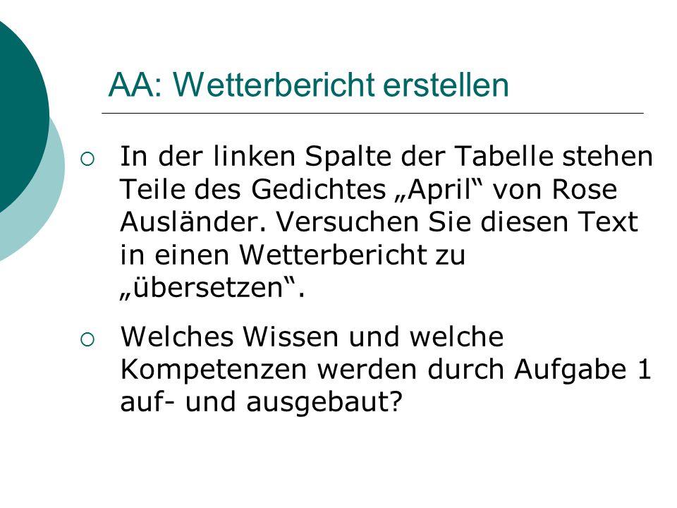 """AA: Wetterbericht erstellen  In der linken Spalte der Tabelle stehen Teile des Gedichtes """"April"""" von Rose Ausländer. Versuchen Sie diesen Text in ein"""