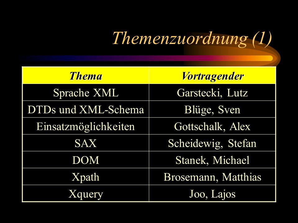 Themenzuordnung (1) ThemaVortragender Sprache XMLGarstecki, Lutz DTDs und XML-SchemaBlüge, Sven EinsatzmöglichkeitenGottschalk, Alex SAXScheidewig, St