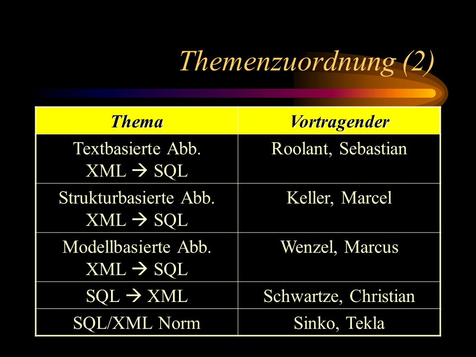 Themenzuordnung (2) ThemaVortragender Textbasierte Abb. XML  SQL Roolant, Sebastian Strukturbasierte Abb. XML  SQL Keller, Marcel Modellbasierte Abb