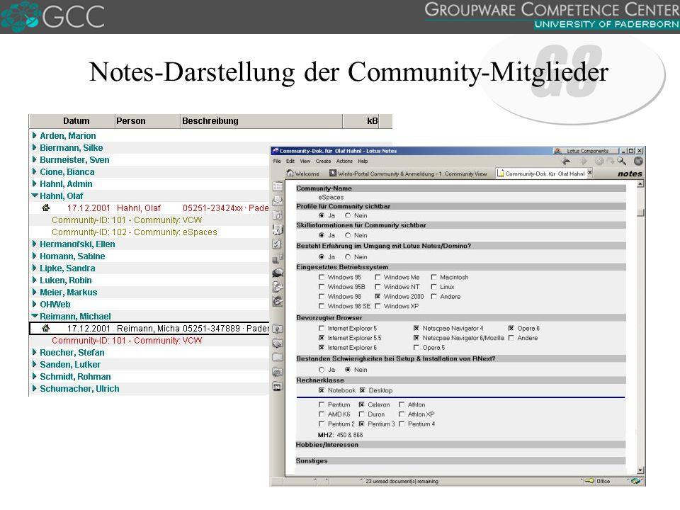 Notes-Darstellung der Community-Mitglieder