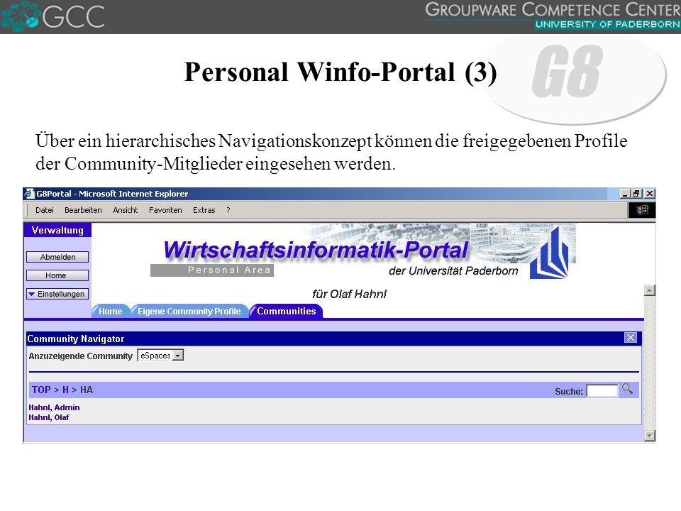 Personal Winfo-Portal (3) Über ein hierarchisches Navigationskonzept können die freigegebenen Profile der Community-Mitglieder eingesehen werden.