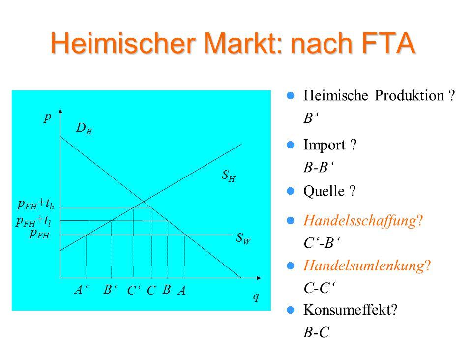 Heimischer Markt: nach FTA Heimische Produktion .B' SHSH p DHDH q SWSW A p FH A' Import .