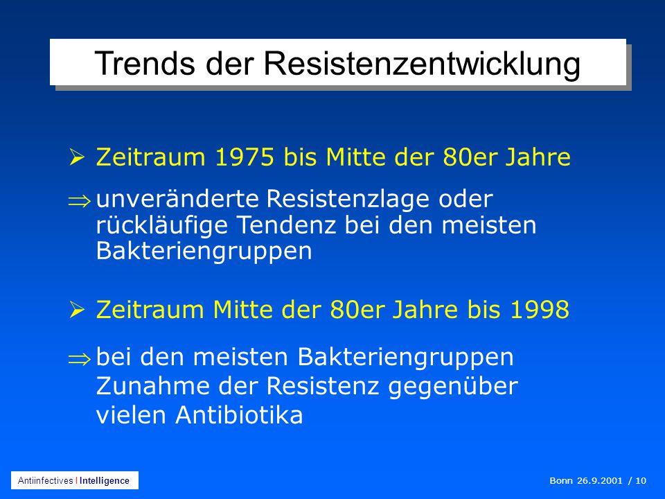 Bonn 26.9.2001 / 10 Antiinfectives I Intelligence  Zeitraum 1975 bis Mitte der 80er Jahre Trends der Resistenzentwicklung unveränderte Resistenzlage oder rückläufige Tendenz bei den meisten Bakteriengruppen  Zeitraum Mitte der 80er Jahre bis 1998 bei den meisten Bakteriengruppen Zunahme der Resistenz gegenüber vielen Antibiotika