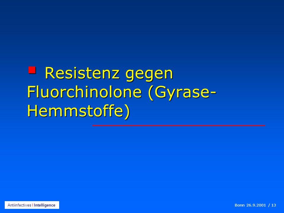 Bonn 26.9.2001 / 13 Antiinfectives I Intelligence  Resistenz gegen Fluorchinolone (Gyrase- Hemmstoffe)