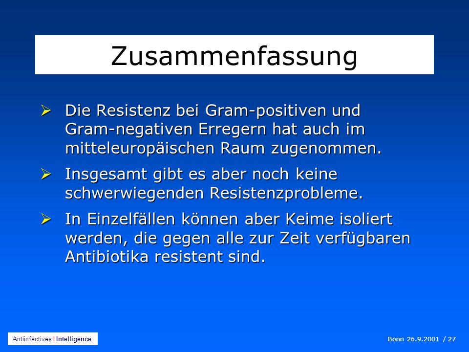Bonn 26.9.2001 / 27 Antiinfectives I Intelligence Zusammenfassung  Die Resistenz bei Gram-positiven und Gram-negativen Erregern hat auch im mitteleuropäischen Raum zugenommen.