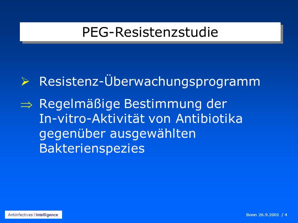 Bonn 26.9.2001 / 4 Antiinfectives I Intelligence  Resistenz-Überwachungsprogramm Regelmäßige Bestimmung der In-vitro-Aktivität von Antibiotika gegenüber ausgewählten Bakterienspezies PEG-Resistenzstudie
