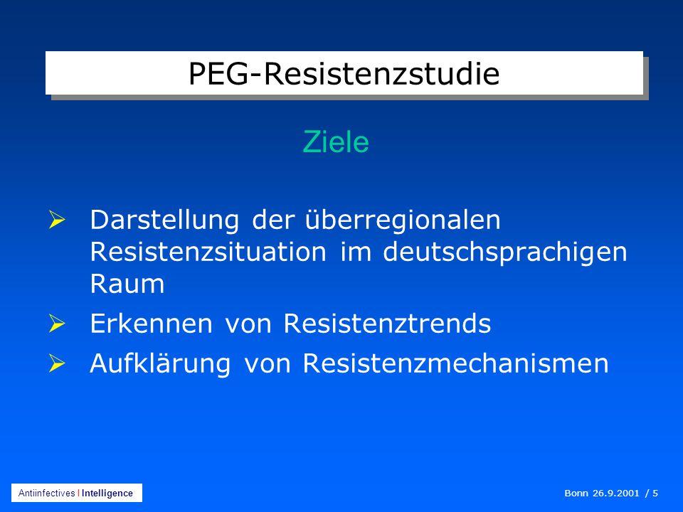 Bonn 26.9.2001 / 5 Antiinfectives I Intelligence  Darstellung der überregionalen Resistenzsituation im deutschsprachigen Raum  Erkennen von Resistenztrends  Aufklärung von Resistenzmechanismen PEG-Resistenzstudie Ziele