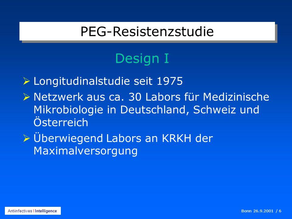 Bonn 26.9.2001 / 6 Antiinfectives I Intelligence  Longitudinalstudie seit 1975  Netzwerk aus ca.
