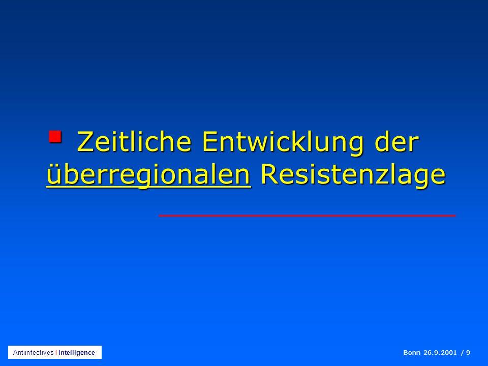 Bonn 26.9.2001 / 9 Antiinfectives I Intelligence  Zeitliche Entwicklung der überregionalen Resistenzlage