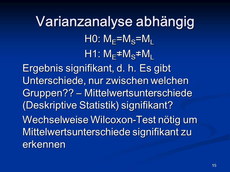 15 H0: M E =M S =M L H1: M E ≠M S ≠M L Ergebnis signifikant, d. h. Es gibt Unterschiede, nur zwischen welchen Gruppen?? – Mittelwertsunterschiede (Des