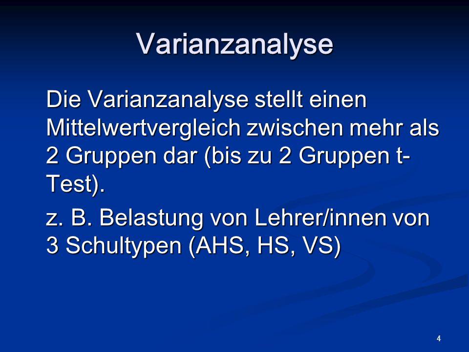 4 Die Varianzanalyse stellt einen Mittelwertvergleich zwischen mehr als 2 Gruppen dar (bis zu 2 Gruppen t- Test). z. B. Belastung von Lehrer/innen von
