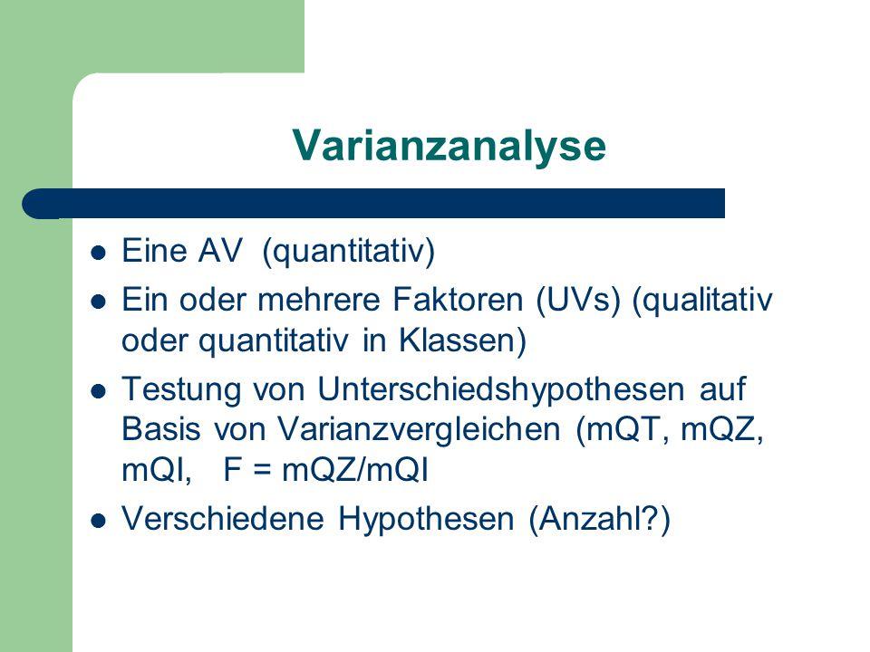 Varianzanalyse Eine AV (quantitativ) Ein oder mehrere Faktoren (UVs) (qualitativ oder quantitativ in Klassen) Testung von Unterschiedshypothesen auf B