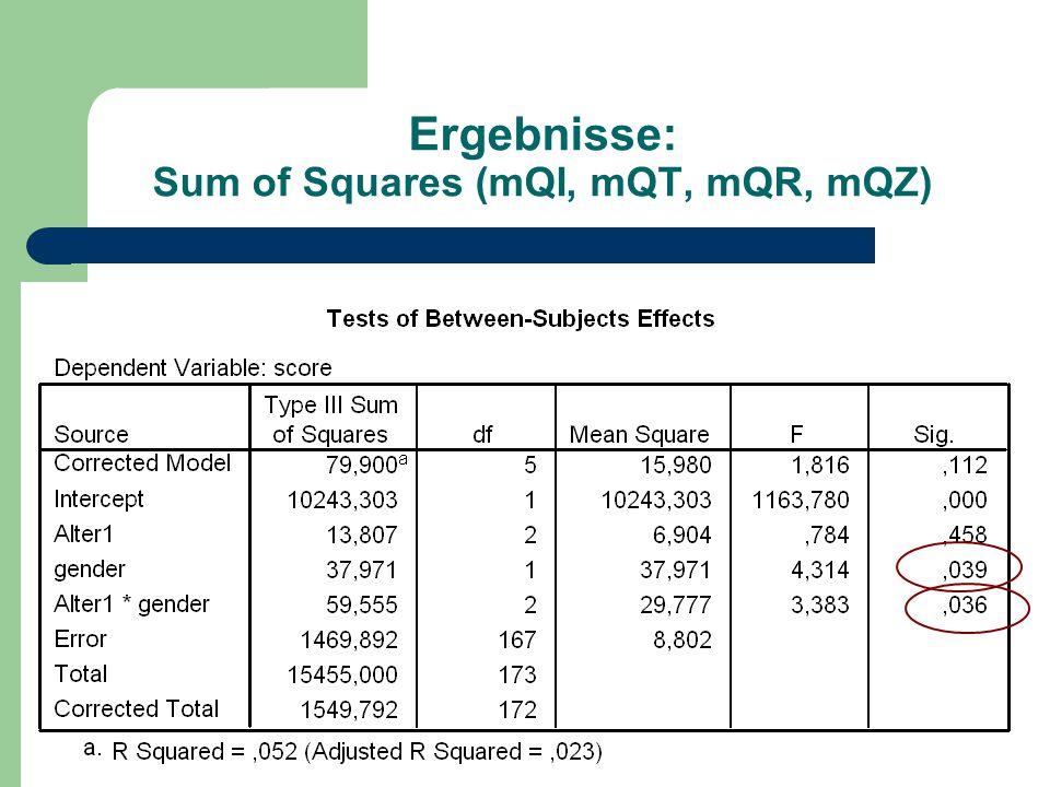 Ergebnisse: Sum of Squares (mQI, mQT, mQR, mQZ)