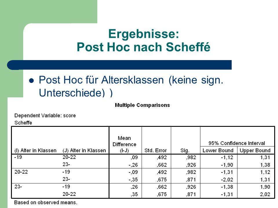 Ergebnisse: Post Hoc nach Scheffé Post Hoc für Altersklassen (keine sign. Unterschiede) )