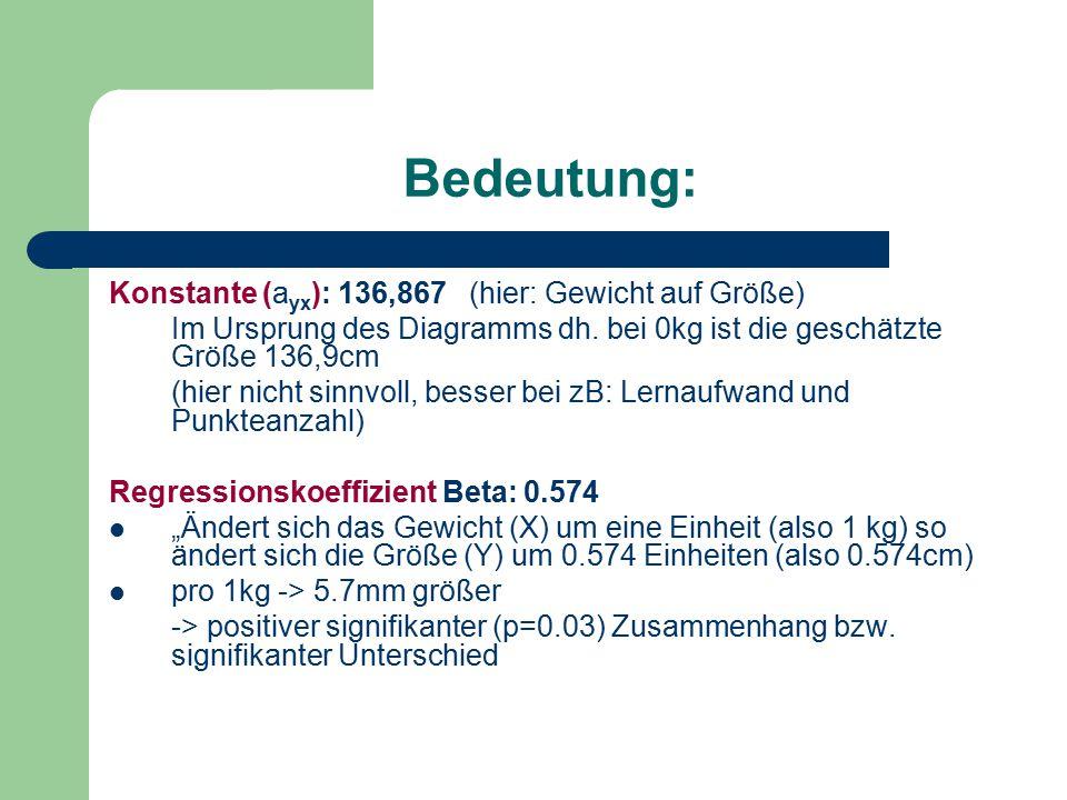 Beispiel 2 multiple lineare Regression inkl.