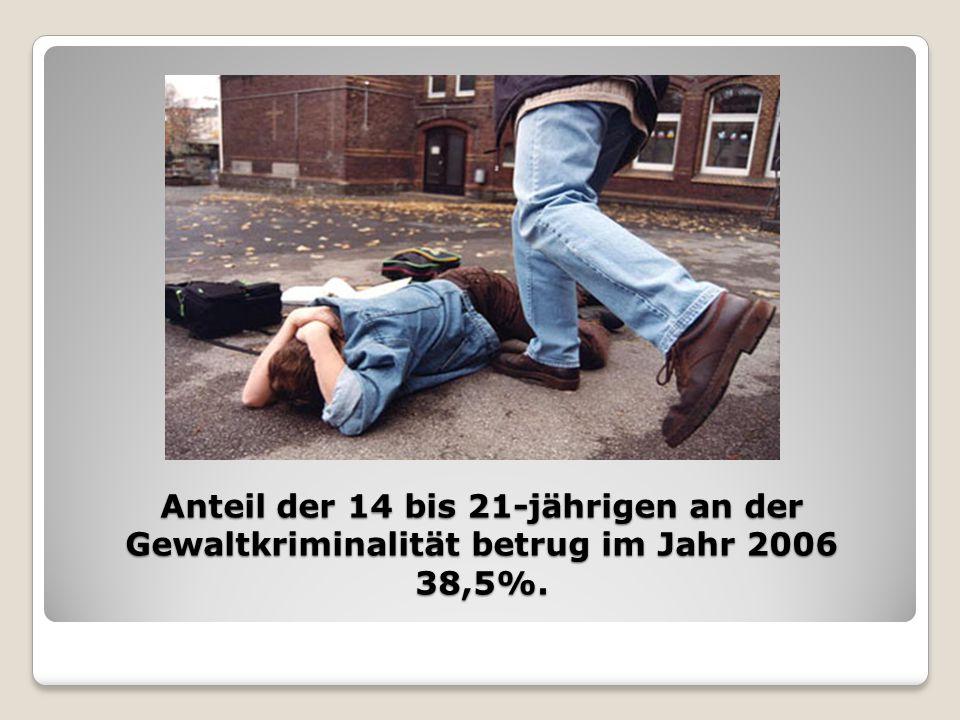 Anteil der 14 bis 21-jährigen an der Gewaltkriminalität betrug im Jahr 2006 38,5%.
