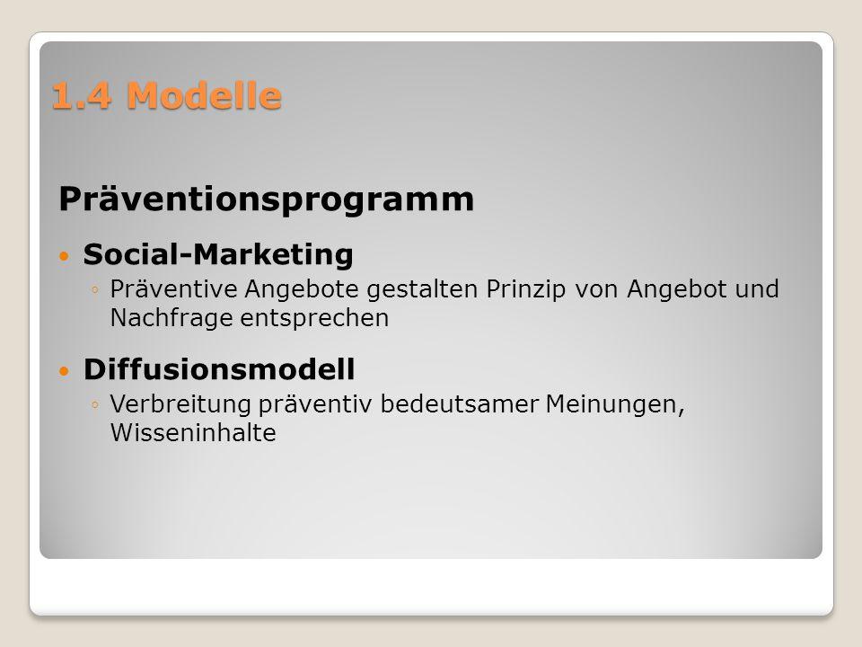 1.4 Modelle Präventionsprogramm Social-Marketing ◦Präventive Angebote gestalten Prinzip von Angebot und Nachfrage entsprechen Diffusionsmodell ◦Verbre