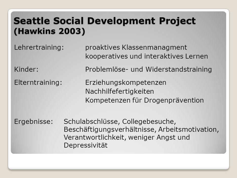 Seattle Social Development Project (Hawkins 2003) Lehrertraining: proaktives Klassenmanagment kooperatives und interaktives Lernen Kinder:Problemlöse-