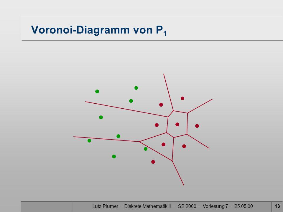 Lutz Plümer - Diskrete Mathematik II - SS 2000 - Vorlesung 7 - 25.05.0012 P1P1 P2P2 Aufteilung der Menge P in P 1 und P 2 P