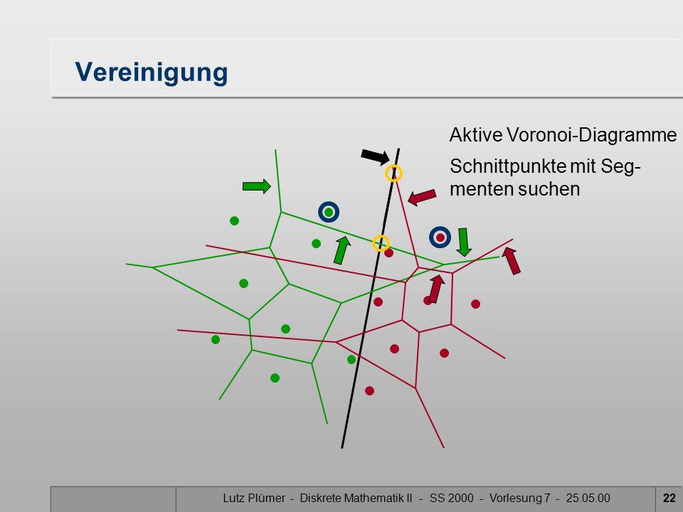 Lutz Plümer - Diskrete Mathematik II - SS 2000 - Vorlesung 7 - 25.05.0021 Vereinigung