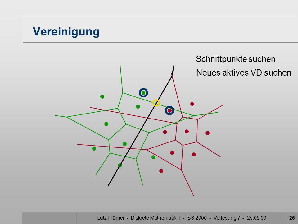 Lutz Plümer - Diskrete Mathematik II - SS 2000 - Vorlesung 7 - 25.05.0025 Vereinigung Schnittpunkte suchen