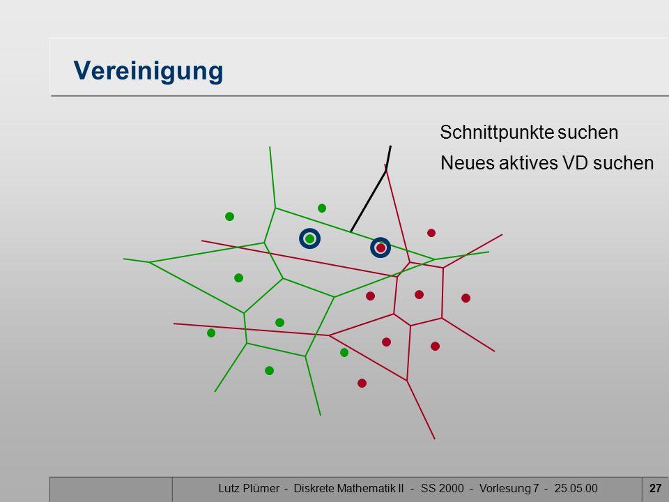 Lutz Plümer - Diskrete Mathematik II - SS 2000 - Vorlesung 7 - 25.05.0026 Vereinigung Schnittpunkte suchen Neues aktives VD suchen