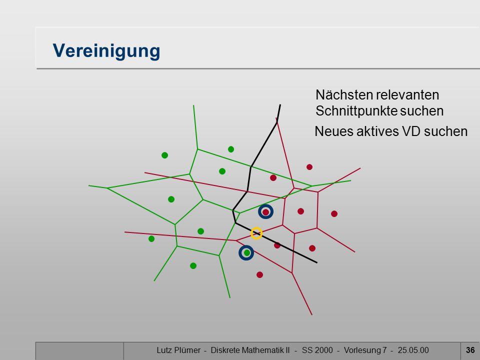 Lutz Plümer - Diskrete Mathematik II - SS 2000 - Vorlesung 7 - 25.05.0035 Vereinigung Nächsten relevanten Schnittpunkte suchen Neues aktives VD suchen Mittelsenkrechte der aktiven VD