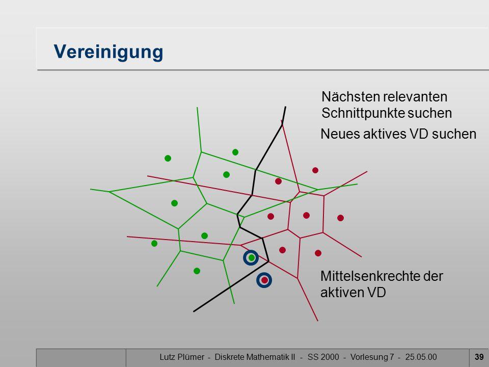 Lutz Plümer - Diskrete Mathematik II - SS 2000 - Vorlesung 7 - 25.05.0038 Vereinigung Nächsten relevanten Schnittpunkte suchen Neues aktives VD suchen