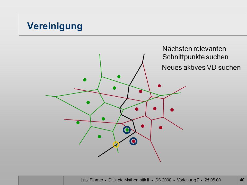 Lutz Plümer - Diskrete Mathematik II - SS 2000 - Vorlesung 7 - 25.05.0039 Vereinigung Nächsten relevanten Schnittpunkte suchen Neues aktives VD suchen Mittelsenkrechte der aktiven VD