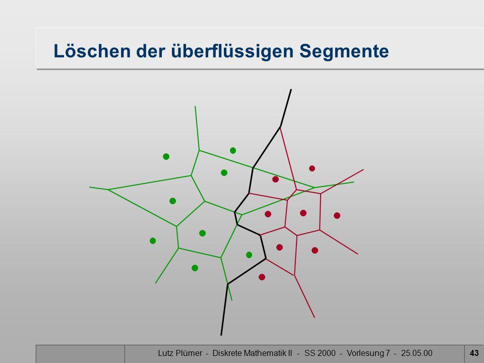 Lutz Plümer - Diskrete Mathematik II - SS 2000 - Vorlesung 7 - 25.05.0042 Vereinigung