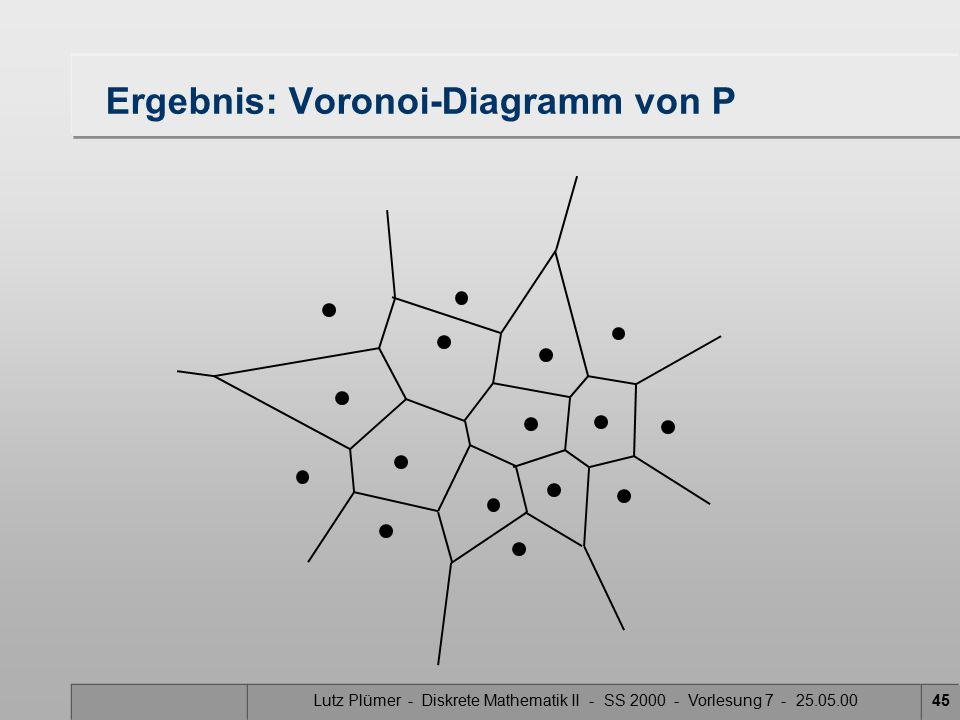 Lutz Plümer - Diskrete Mathematik II - SS 2000 - Vorlesung 7 - 25.05.0044 Löschen der überflüssigen Segmente