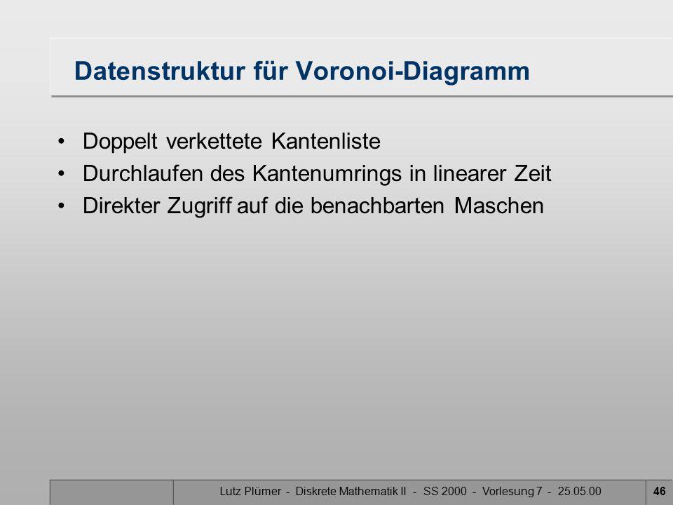Lutz Plümer - Diskrete Mathematik II - SS 2000 - Vorlesung 7 - 25.05.0045 Ergebnis: Voronoi-Diagramm von P