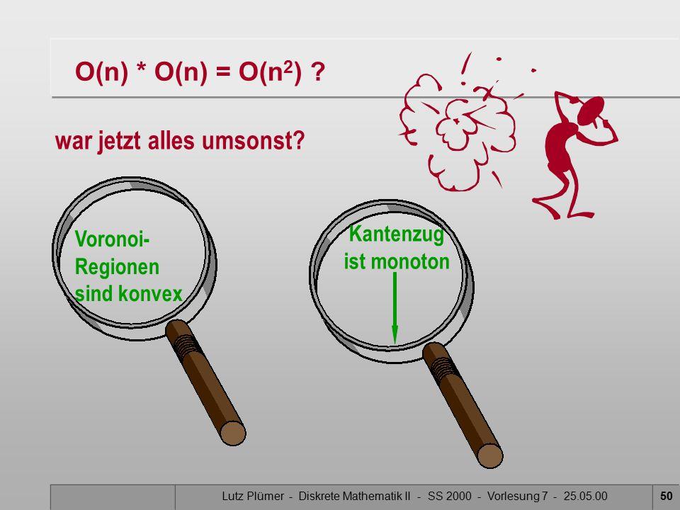 Lutz Plümer - Diskrete Mathematik II - SS 2000 - Vorlesung 7 - 25.05.0049 Größenordnung des Kanten-Umrings im worst case O(n)