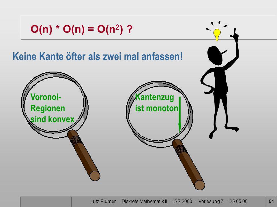 Lutz Plümer - Diskrete Mathematik II - SS 2000 - Vorlesung 7 - 25.05.0050 O(n) * O(n) = O(n 2 ) ? Voronoi- Regionen sind konvex Kantenzug ist monoton