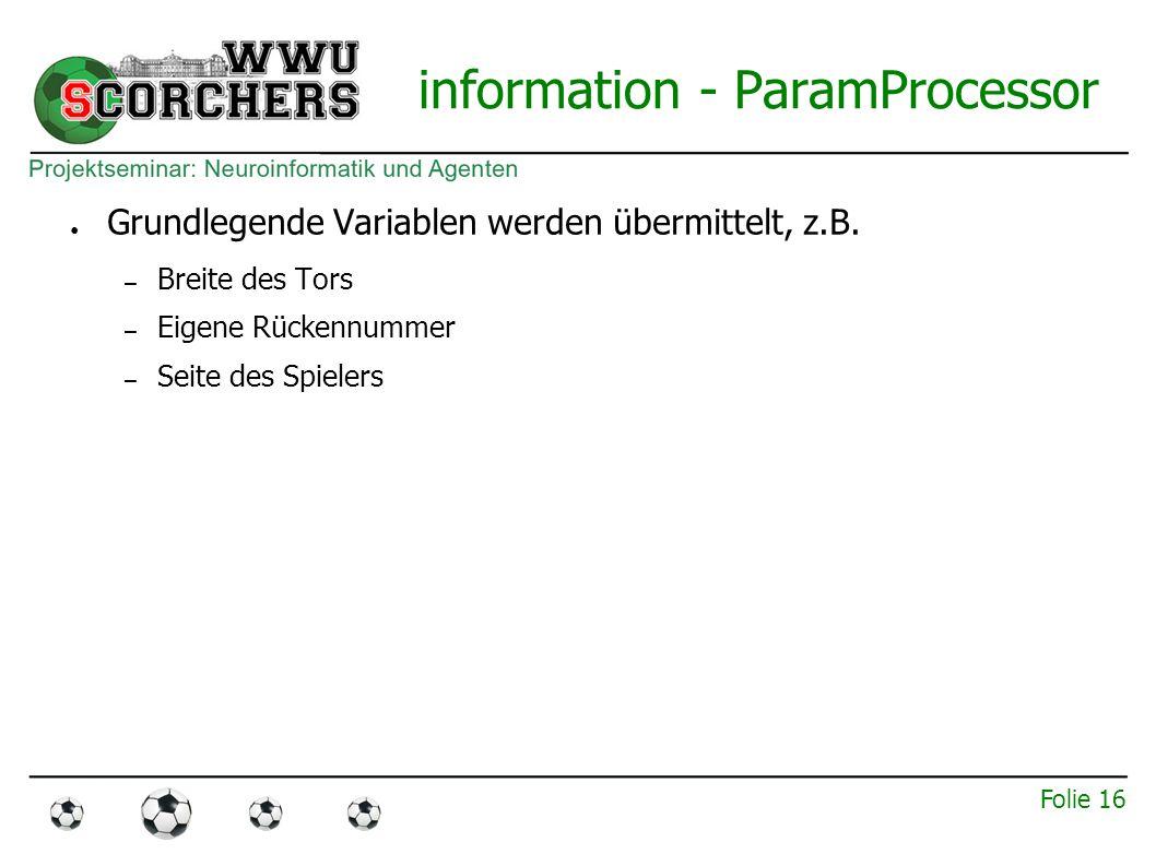 Folie 15 information - BodyProcessor ● Erhält jeden Tick Daten ● Spielerrelevante Eigenschaften, z.B.