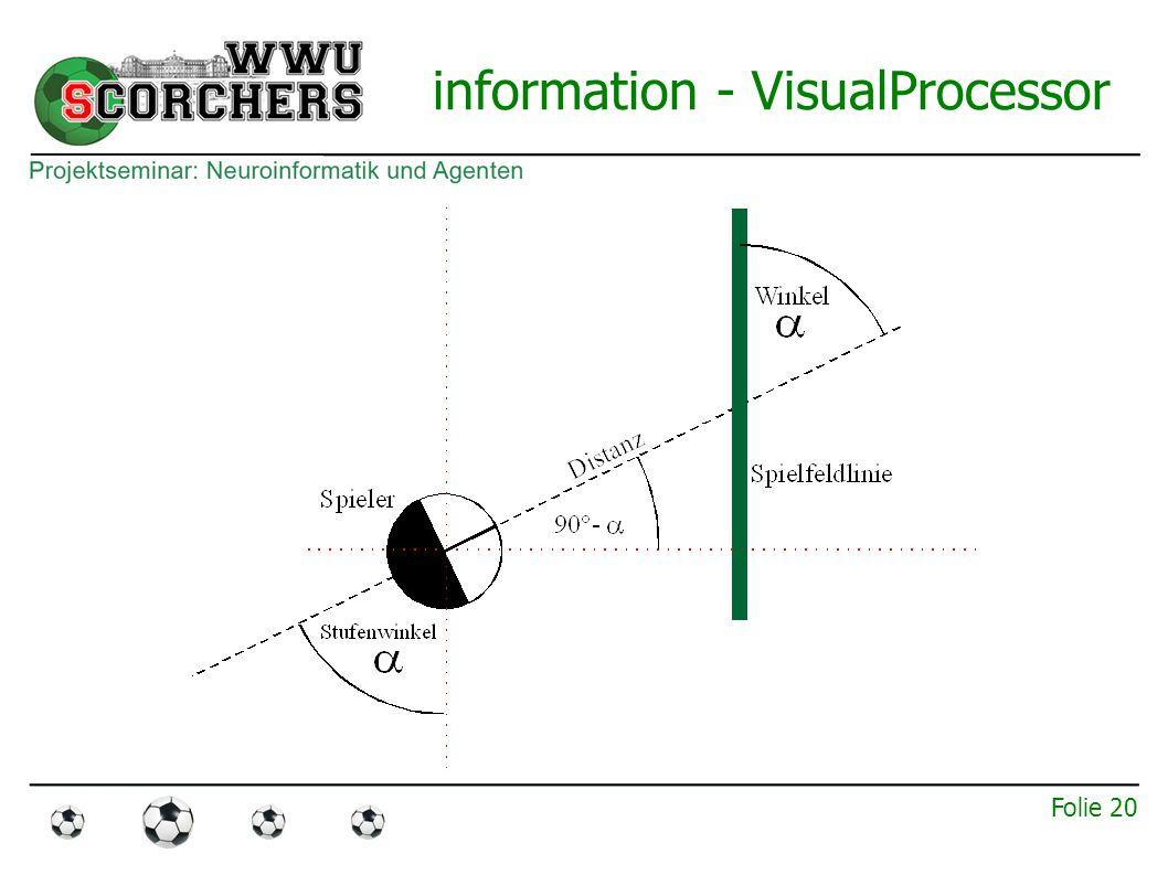 Folie 19 information - VisualProcessor ● Bestimmung der Drehung: – Voraussetzung: Zu jedem Zeitpunkt des Spiels ist eine Linie sichtbar – Übergabe einer Linie: ● Entfernung zum Schnittpunkt mit der Blickrichtungshalbgerade ● Winkel zwischen Blickrichtungshalbgerade und Linie
