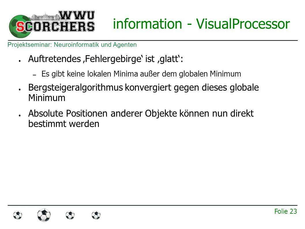 Folie 22 information - VisualProcessor Fehlergebirge bei festen Eingabedaten: