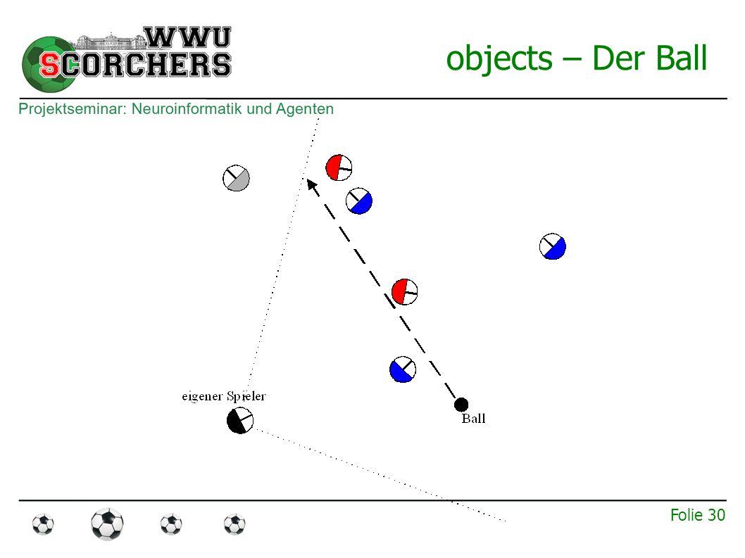 Folie 29 objects – Der Ball ● Ballbesitz: – In zukünftigen Positionen des Balles wird nahster Spieler bestimmt – Abhängig von Entfernung werden Teams Punkte gutgeschrieben – Punkteverhältnis ergibt Ballbesitzverhältnis – Unsicherheitsfaktor