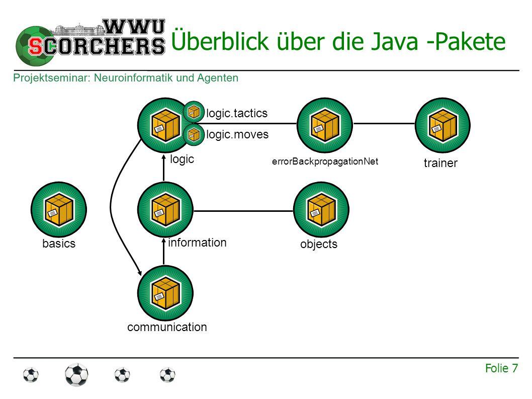 Folie 7 Überblick über die Java -Pakete basics communication information objects logic trainer logic.tactics logic.moves errorBackpropagationNet